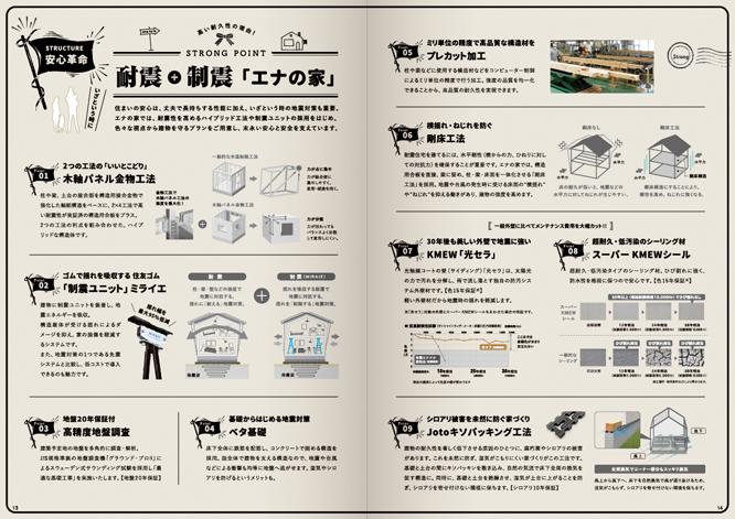 注文住宅おしゃれカタログ_中面3